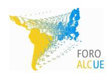 Sobre el Foro ALC-UE de RSE y los lugares comunes
