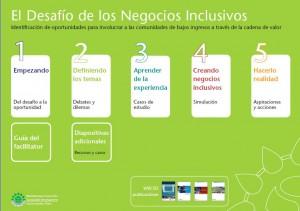 Herramienta de Aprendizaje y Gestión para Negocios Inclusivos